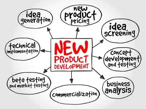 Discussion Boards for idea and product development
